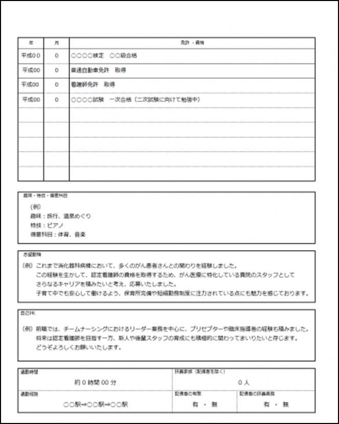 看護師の履歴書(裏面)